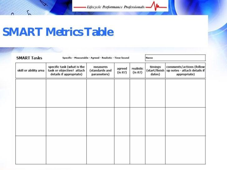 SMART Metrics Table       FREE Performance Management Kit at www.performance-success.com