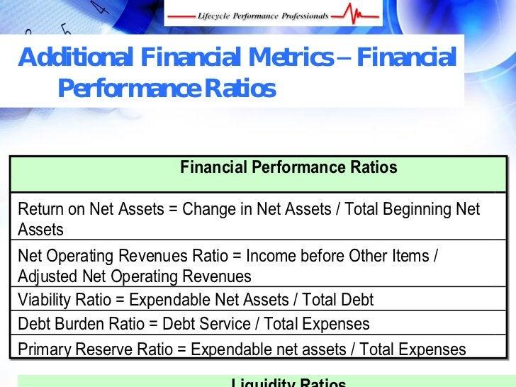 Additional Financial Metrics –   Financial Performance Ratios                        Financial Performance Ratios  Return ...
