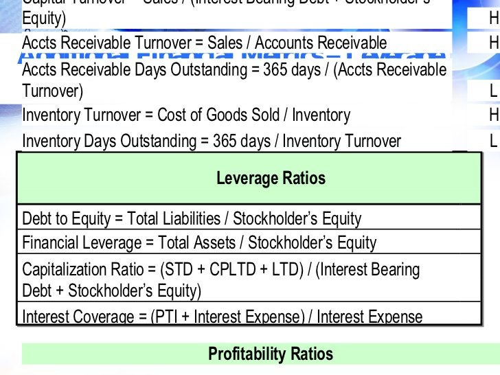 Capital Turnover = Sales / (Interest Bearing Debt + Stockholder's Equity)                                                 ...