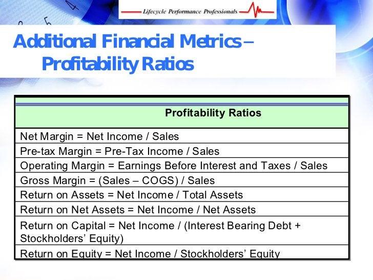 Additional Financial Metrics –   Profitability Ratios                              Profitability Ratios  Net Margin = Net ...