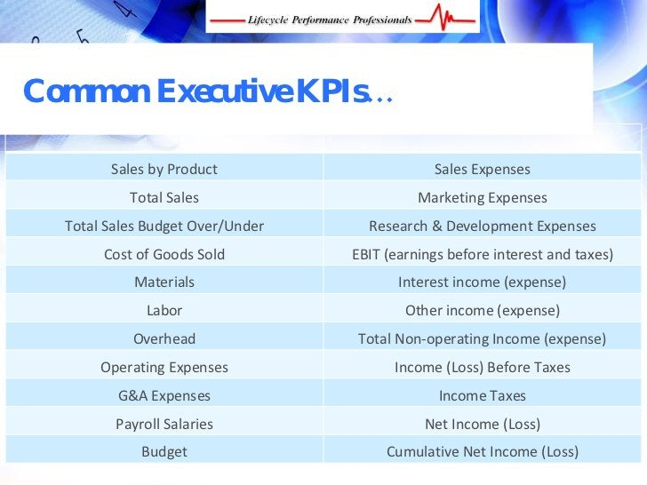 Common Executive KPIs…          Sales by Product                        Sales Expenses            Total Sales             ...