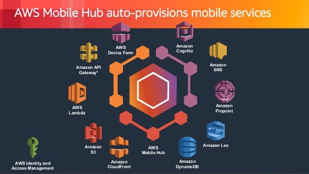 Developing Mobile Applications with AWS MobileHub and AWS Amplify