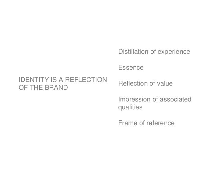 Distillation of experience                             Essence IDENTITY IS A REFLECTION                            Reflect...