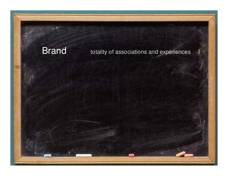 Positioning the Brand          Checklist for brand claim             Strong and distinctive              Relevant to const...