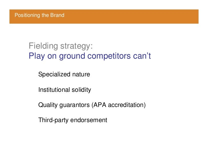 Developing a Brand Strategy