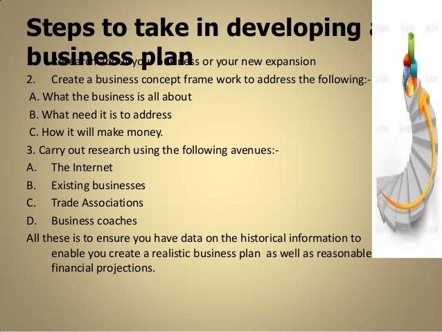 comprehensive business plan doctors