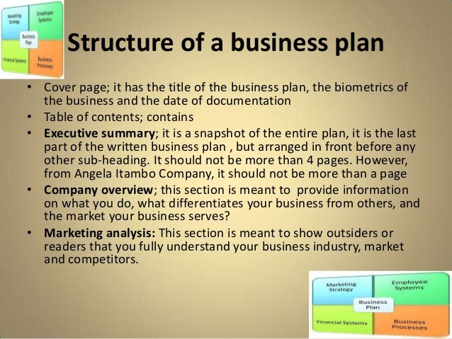 What is a Business Structure?