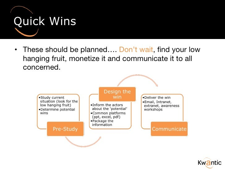 Quick Wins <ul><li>These should be planned….  Don't wait , find your low hanging fruit, monetize it and communicate it to ...