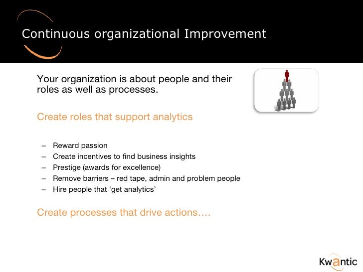 Continuous organizational Improvement <ul><li>Your organization is about people and their roles as well as processes.  </l...