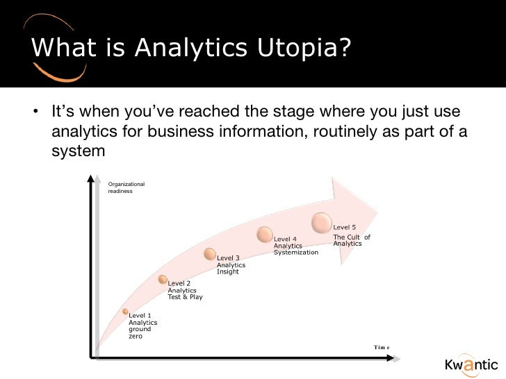 What is Analytics Utopia? <ul><li>It's when you've reached the stage where you just use analytics for business information...