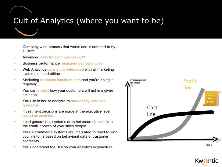 Cult of Analytics (where you want to be) <ul><li>Company wide process that works and is adhered to by all staff.  </li></u...