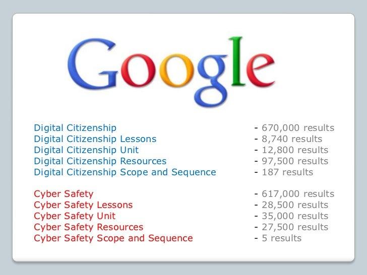 Mike Ribble's Digital Compasshttp://www.digitalcitizenship.net/uploads/ISTECompass.pdf