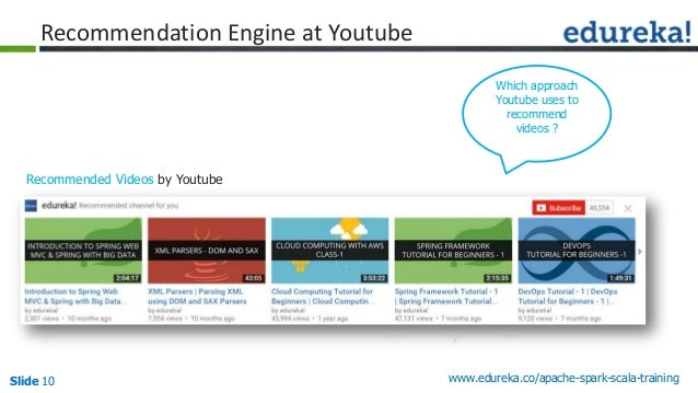 Slide 10 www.edureka.co/apache-spark-scala-training Recommendation Engine at Youtube Recommended Videos by Youtube Which a...