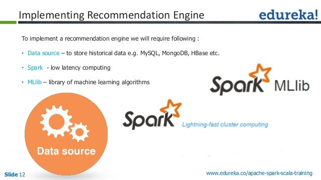 Slide 12 www.edureka.co/apache-spark-scala-training Implementing Recommendation Engine To implement a recommendation engin...