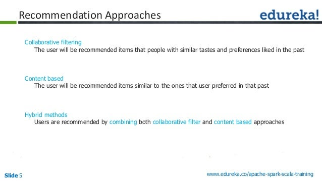 Slide 5 www.edureka.co/apache-spark-scala-training Recommendation Approaches Collaborative filtering The user will be reco...