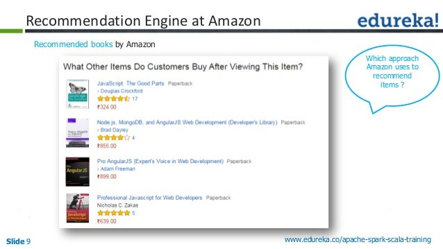 Slide 9 www.edureka.co/apache-spark-scala-training Recommendation Engine at Amazon Recommended books by Amazon Which appro...