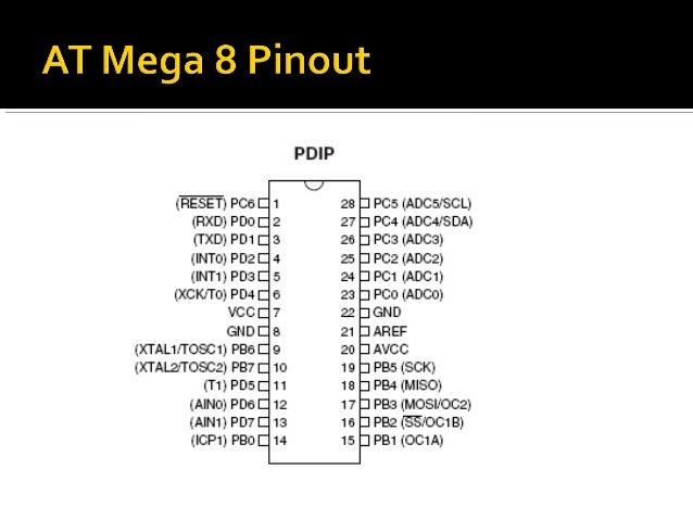 Developing an avr microcontroller system