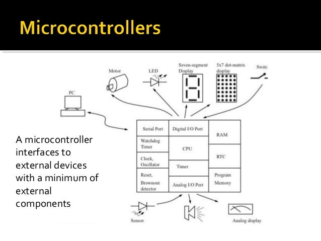  RISC architecture with mostly fixed-length  instruction, load-store memory access and 32  general-purpose registers. A ...