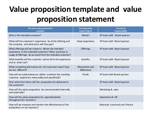 https://image.slidesharecdn.com/developingandimplementingvalueproposition-130428115423-phpapp02/95/developing-and-implementing-value-proposition-7-638.jpg?cb=1367150101