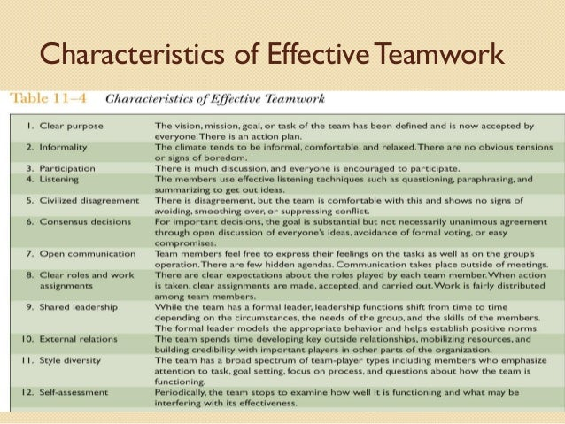 developing-and-leading-effective-teams-9-638 Teamwork Competency Performance Examples on statement 2 for cda, assessment template excel, skills matrix template,