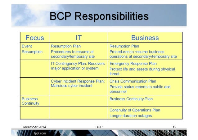 Developing And Managing Business Continuity Plan Bcp