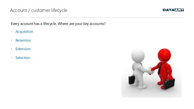 Account / customer lifecycle Every account has a lifecycle. Where are your key accounts? • Acquisition • Retention • Exten...
