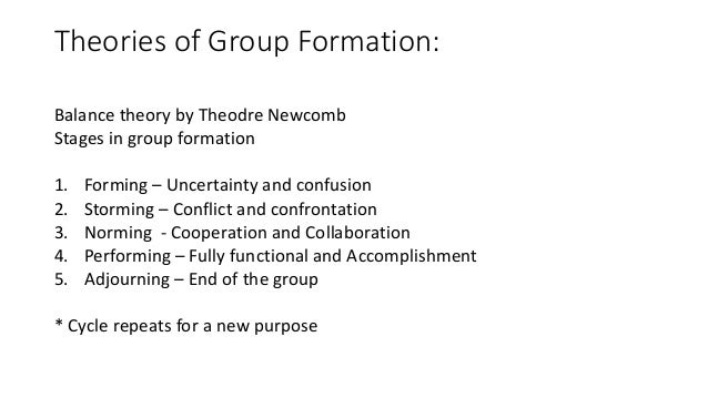 the balance theory to theodre newcomb is a comprehensive theory of group formation Theories of group formation • more comprehensive theory of group formation is the  • theodore newcomb's classic balance theory of group formation • similar attitudes and common relevant objectives and goals individual x individual y z common attitudes and values religion.