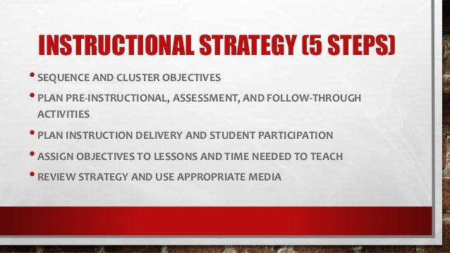 developing appropriate teaching strategies essay Developing appropriate teaching strategies developmentally appropriate practice (dap) is a tool that teachers use to create active learning experiences in culturally diverse classrooms.