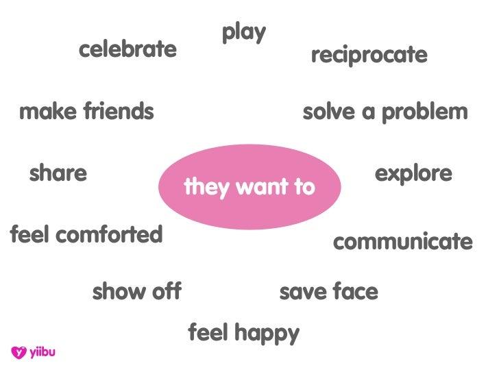 play       celebrate                  reciprocate  make friends                     solve a problem   share               ...