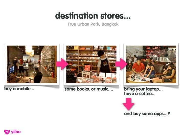 destination stores...                      True Urban Park, Bangkok     buy a mobile...     some books, or music....    br...