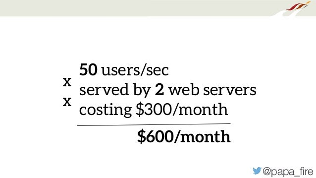 @papa_fire 50 users/sec served by 2 web servers costing $300/month x x $600/month