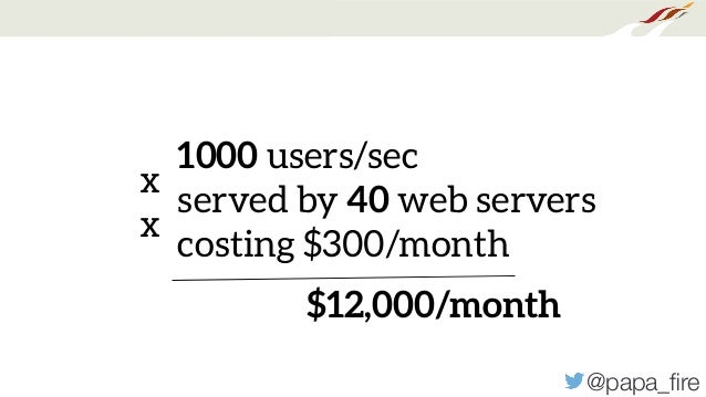 @papa_fire 1000 users/sec served by 40 web servers costing $300/month x x $12,000/month