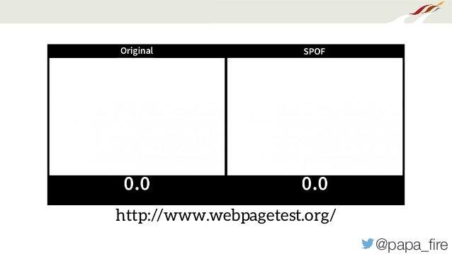 @papa_fire http://www.webpagetest.org/