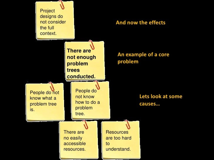 "causal analysis handout Root cause analysis and quality in your home determining the real ""why"" so it doesn't happen members and discuss if they could be causal factors or not."