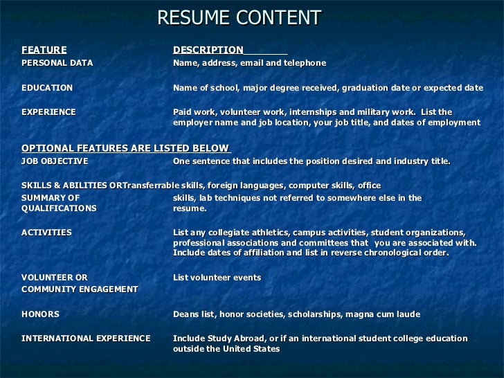 developing a resume presentation powerpoint .