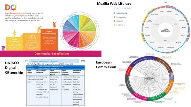 Mozilla Web Literacy UNESCO Digital Citizenship European Commission 4