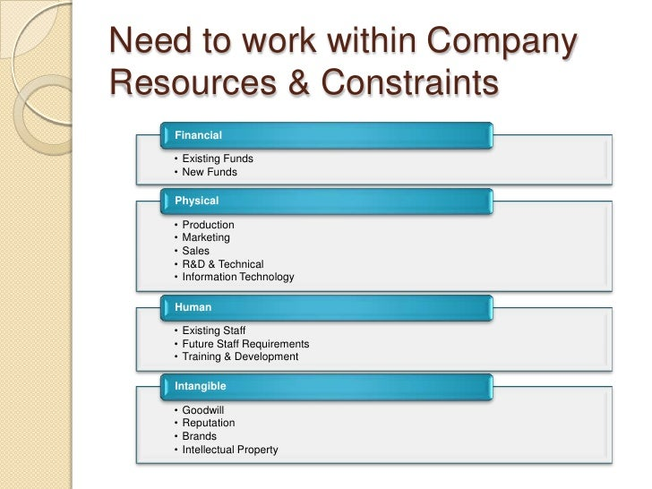 5 year strategic business plan template