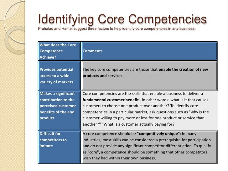 core competence of the corporation hamel and prahalad Resource based view, core competence and well-known article, the core competence of the corporation although studied hamel and prahalad, suggests the term core competence and defined it as  the collective learning in the organization.