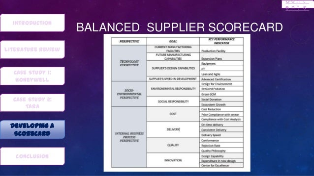 Developing a supplier scorecard term paper for Supplier scorecard template example