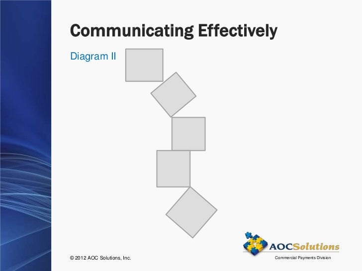 developing communicating skills As you acquire these skills, you'll discover that developing your communication skills is as much about improving the quality of your relationships as it is about expressing yourself success in business often depends on your ability to be tactful , developing empathy , and making the effort to appreciate other people's points of view .