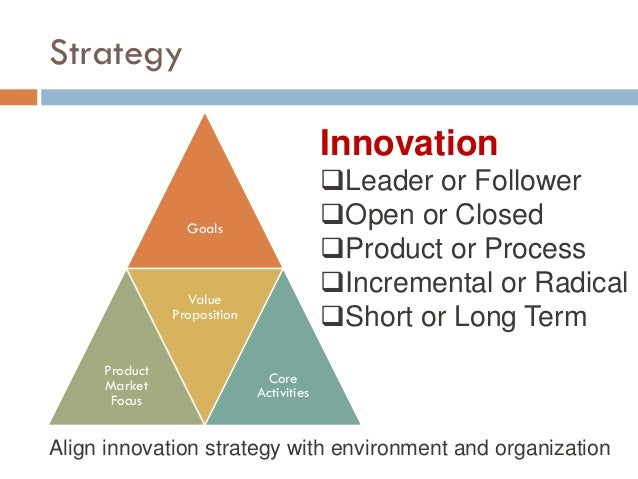 a model of creativity and innovation in organization amabile 3 transformational leadership, creativity, and organizational innovation innovation through creativity is an important factor in the success and competitive advantage of.