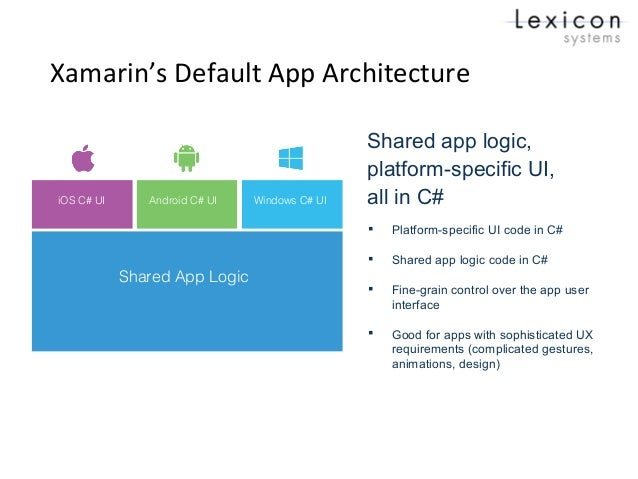 Developing cross platform native apps with xamarin for Xamarin architecture