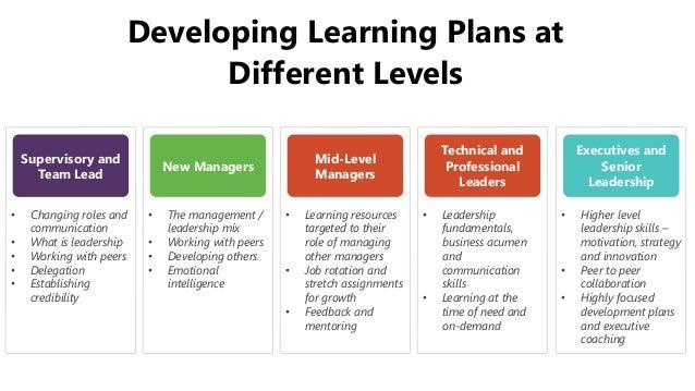 training and development enhancing communication and leadership skills