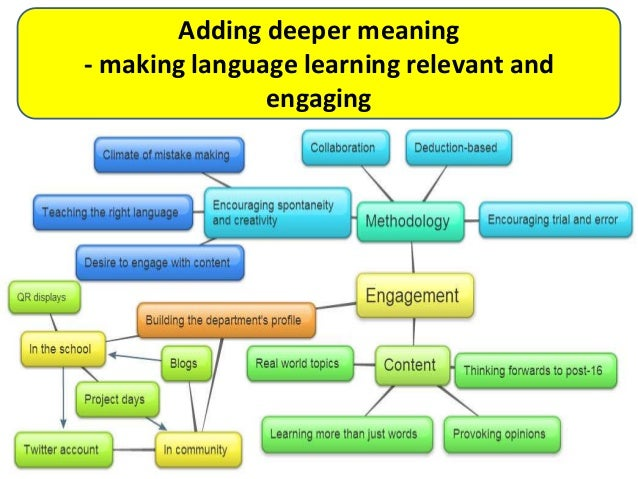 Adding deeper meaning - making language learning relevant and engaging