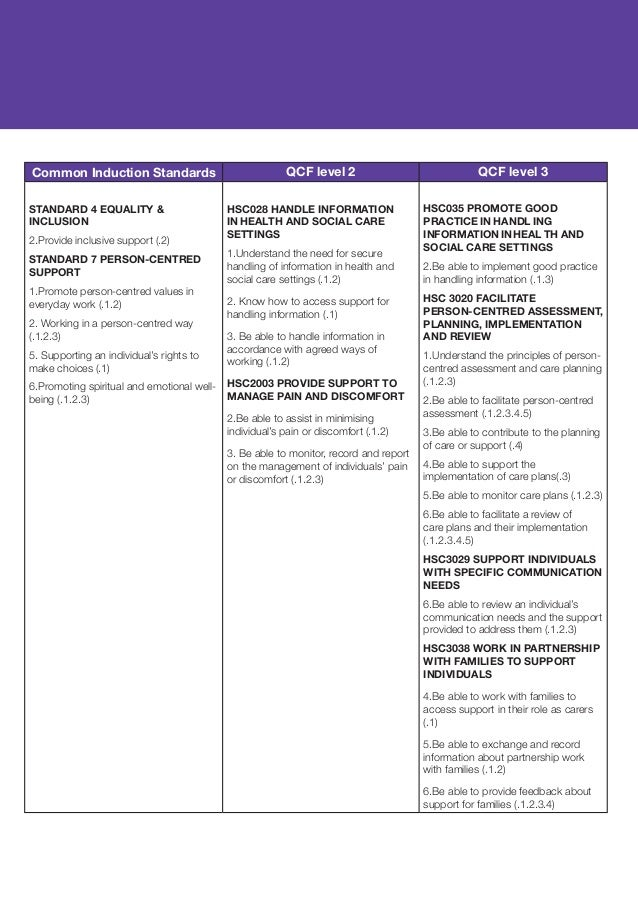 Unit shc 34 principles for implementing