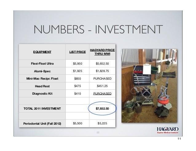 NUMBERS - INVESTMENT EQUIPMENT  LIST PRICE  HAGYARD PRICE THRU MWI  Flexi-Float Ultra  $5,950  $5,652.50  Alumi-Spec  $1,9...