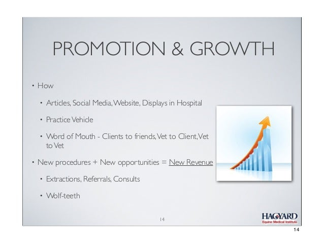 PROMOTION & GROWTH •  How • •  Practice Vehicle  •  •  Articles, Social Media, Website, Displays in Hospital  Word of Mout...
