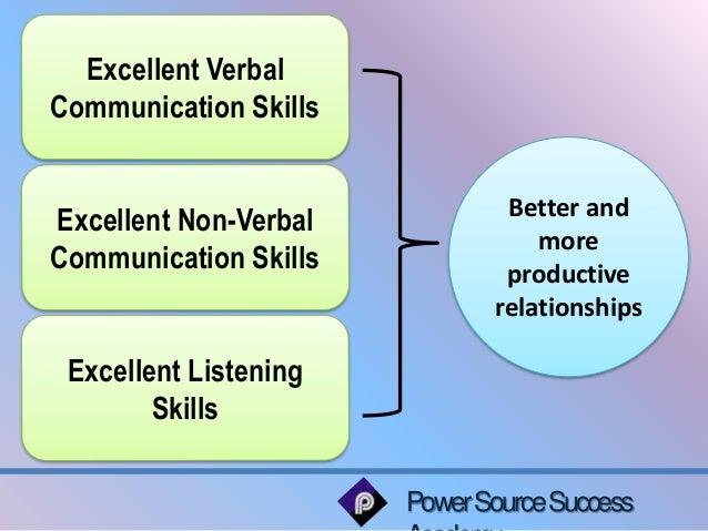 communication skills for customer service
