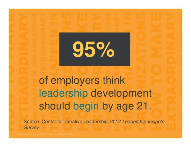 © James M. Kouzes & Barry Z. Posner. All Rights reserved. of employers think leadership development should begin by age 21...