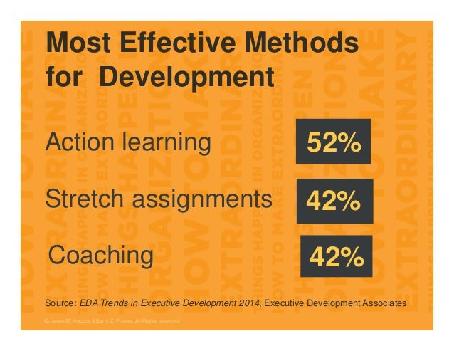 Most Effective Methods for Development © James M. Kouzes & Barry Z. Posner. All Rights reserved. Action learning Stretch a...